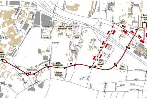 C1-CSF route